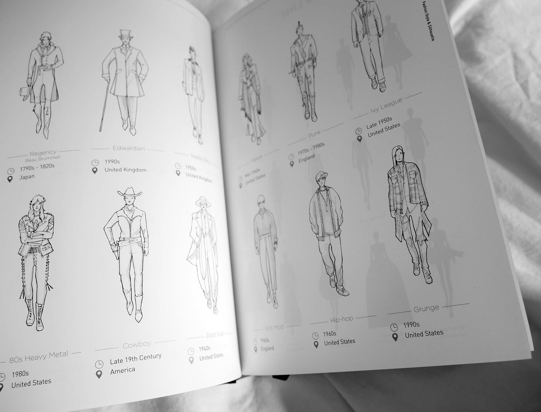 fashionpedia_tool_for_designers